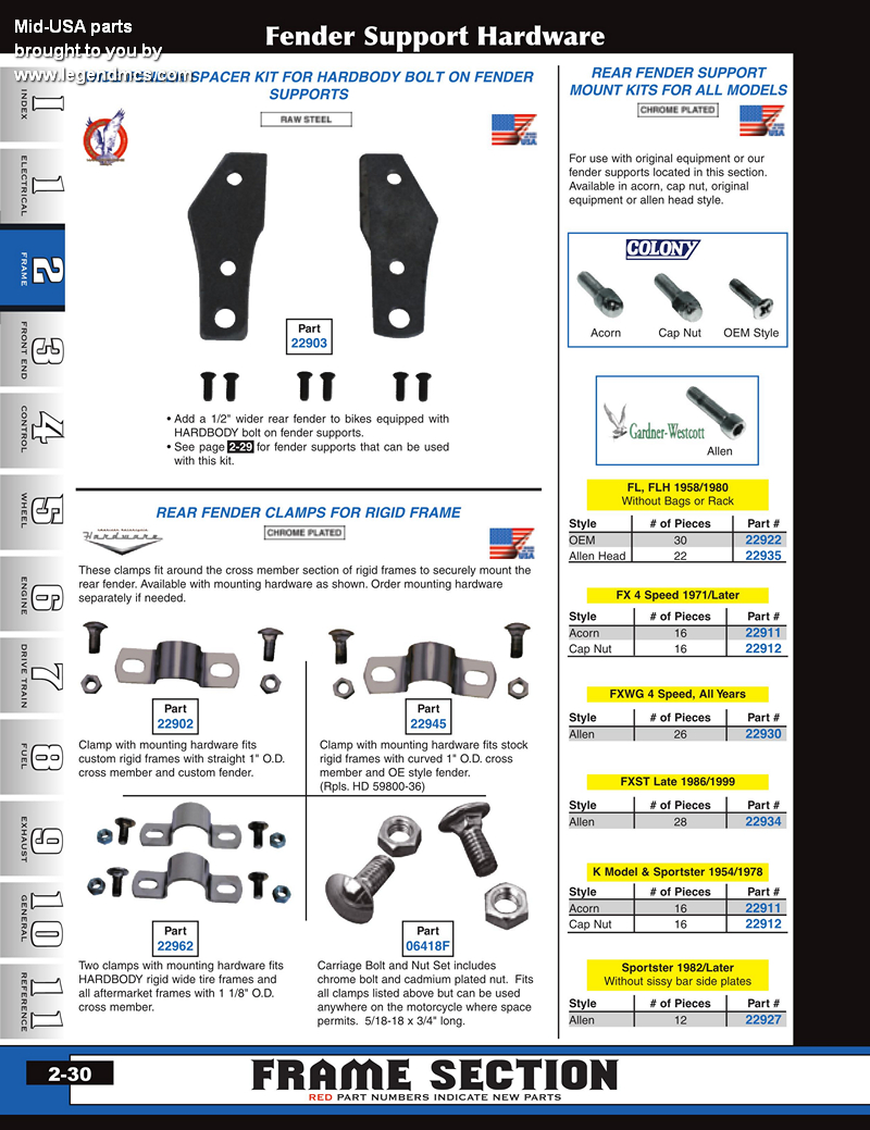 medium resolution of  coil wiring discount mid usa fender struts and mounts for harley davidson on harley starter relay wiring
