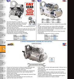 discount complete transmissions and cases for big twins from mid usa for harley davidson [ 800 x 1039 Pixel ]
