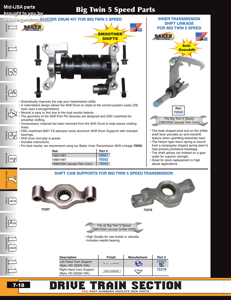 medium resolution of discount 5 speed transmission parts for big twins from mid usa for harley davidson