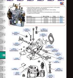 zenith carburetor diagram [ 800 x 1039 Pixel ]
