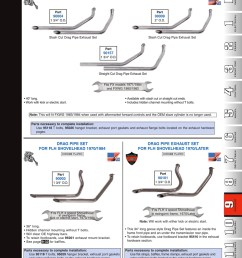shovelhead exhaust systems diagram simple wiring diagrams discount exhausts for alternator shovelheads from mid usa for [ 800 x 1039 Pixel ]