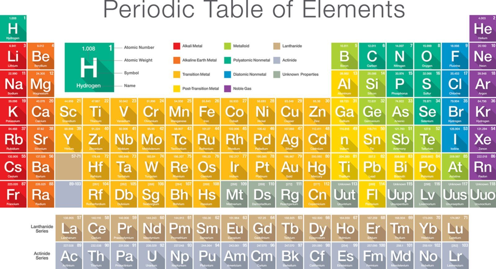 hight resolution of Atoms and Elements Science Games   Legends of Learning