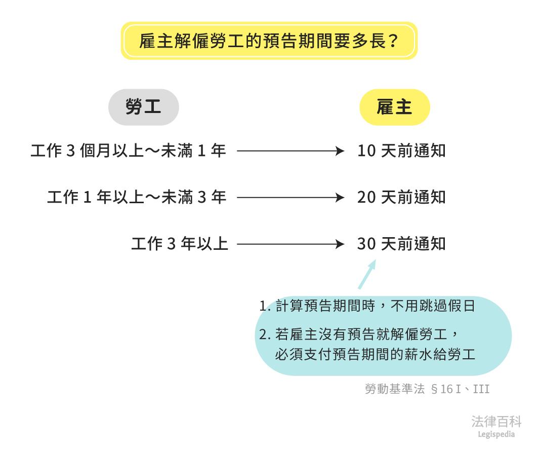 謀職假是什麼?該怎麼請?|法律百科 Legispedia