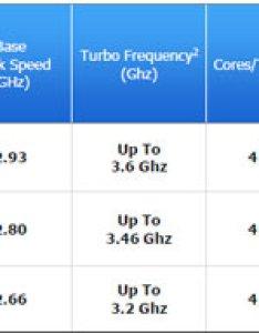 Intel core  and  lynnfield processors also legit reviewsintel rh legitreviews