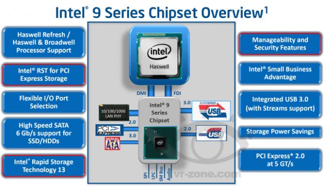 Intel 2014 Desktop Processor Roadmap Leaked - Broadwell-K Is Socketed - Legit Reviews