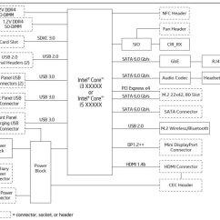 Usb Pinout Diagram 2002 Dodge Stratus Wiring Intel Nuc Nuc6i5syk Skylake Mini Pc Review - Legit Reviewsintel Your Gaming Solution