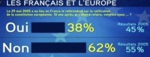 Mesure n°1 : Sortir de l'UE pour proclamer la supériorité des lois françaises sur les directives européennes — Fadi KASSEM