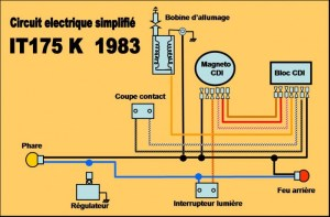 Schéma électrique, wiring diagram, explication, solution  Le Guide Vert