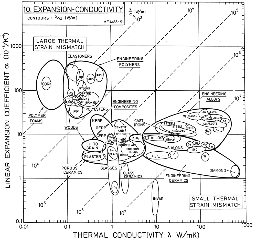 Tribology Laboratory at Lehigh University: Resources