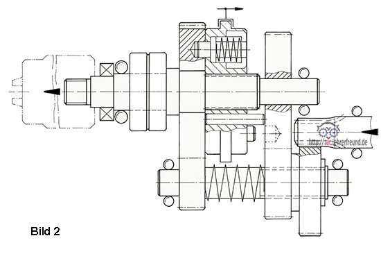 Lernprojekt Zweiganggetriebe (1) • tec.Lehrerfreund