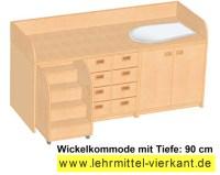 Ikea Wickelkommode Mit Badewanne  Nazarm.com