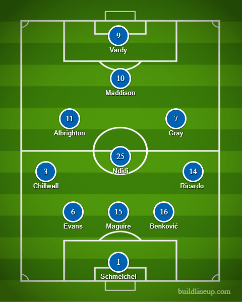 Pick Your LCFC Team – Fans Views