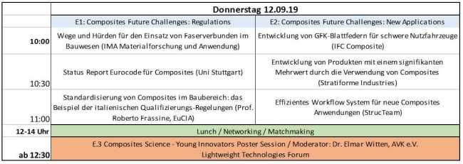ICC am Donnerstag 12.09.19
