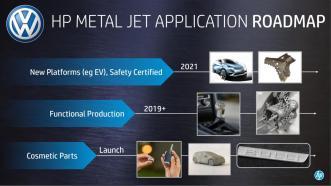 Die Roadmap für die Einführungs des 3D-Seriendruck stählerner Bauteile. (Quelle: Volkswagen / HP)