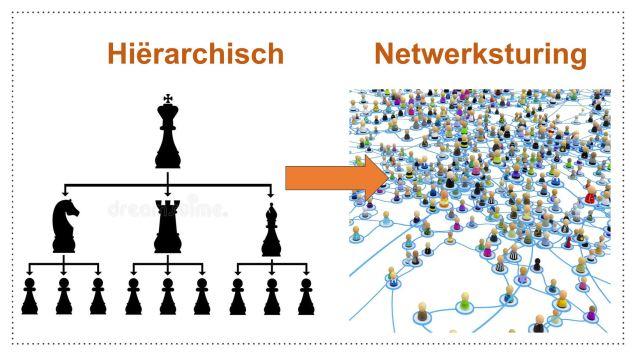 Van hierarchisch naar netwerksturing