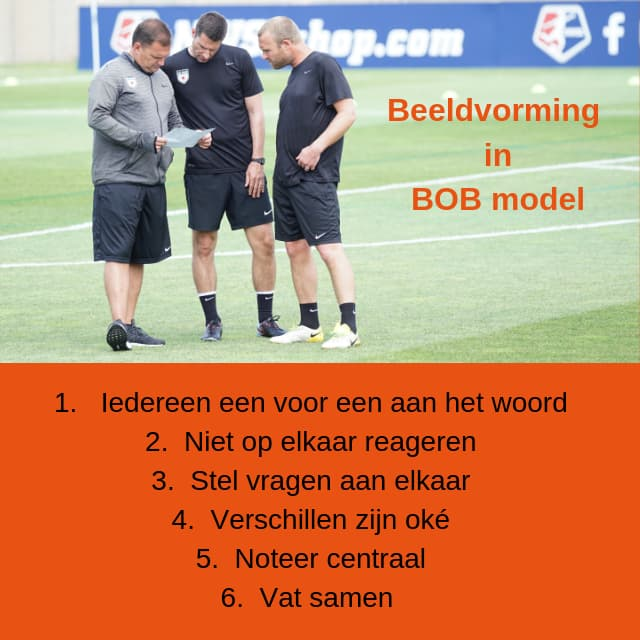 Beeldvorming in BOB model