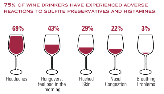 What are Sulfites and Should I be Avoiding Them?