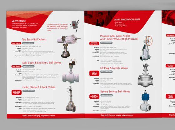 Ampo cuadríptico valves 2
