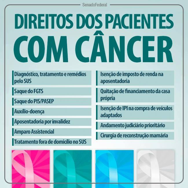 Direitos Especiais para portadores de doenças graves como o câncer