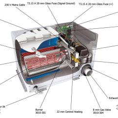 Combi Boiler Central Heating System Diagram Of A Simple Reflex Arc Alde Compact He 3010 6kw 2kw With Side Flue Kit