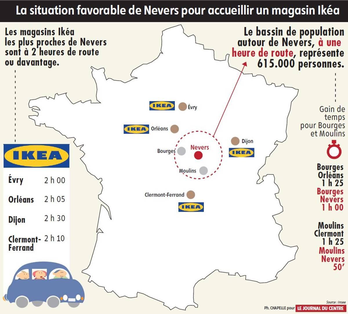 Le Magasin Ikéa Pourrait Il Un Jour Simplanter à Nevers