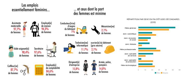 infographie jt
