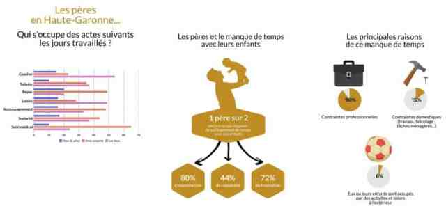 Infographie web