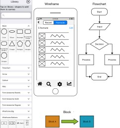 create beautiful diagrams and ui wireframes with lekh diagram a sketch recognition diagramming app on ios and android devices [ 1668 x 2224 Pixel ]
