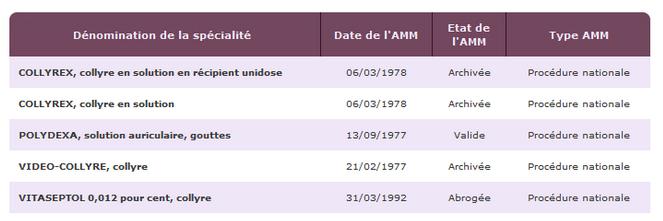 Quelques autres médocs en France contenant le Thiomersal.