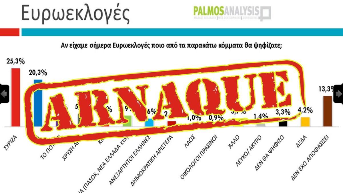 Grèce : des sondages mensongers, inventés de toutes pièces
