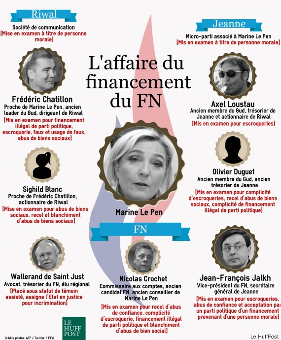 financement_infographie_FN