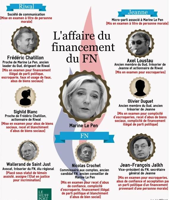 Financement du FN : ces proches de Marine Le Pen visés par la justice