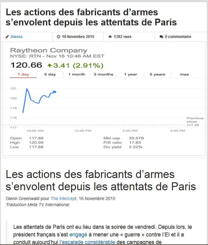 https://i0.wp.com/www.lelibrepenseur.org/wp-content/uploads/2015/11/Actions-Bourse-Ventes-Armes.jpg