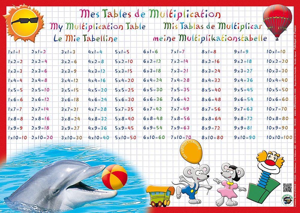 Astuce Les Tables De Multiplication De 6 à 9 Sur Les Mains Le