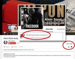 Youtube-Vs-Facebook-Soral