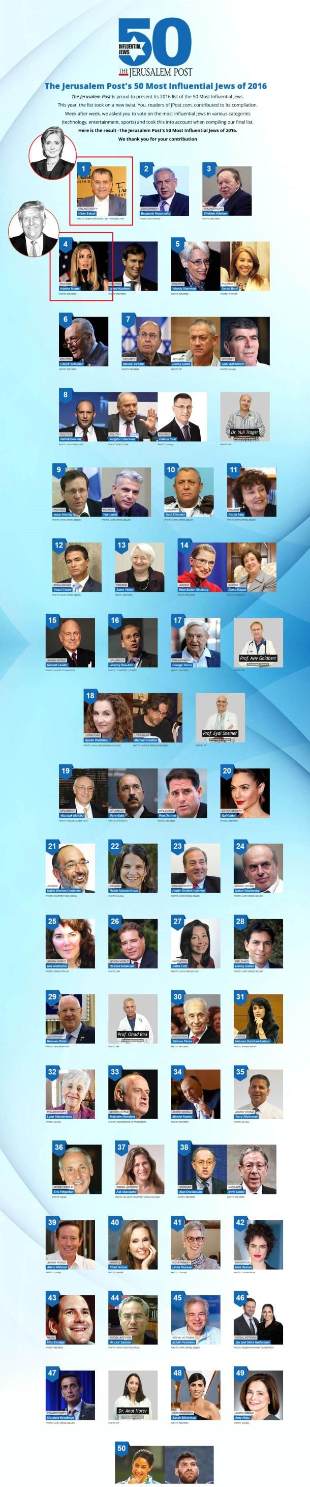 50 Influencers 2016 2016-10-05 00-43-43