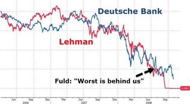 La prochaine crise financière expliquée en 4 minutes