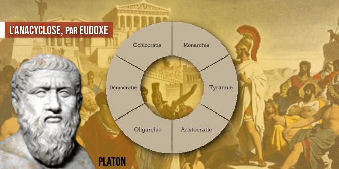L'anacyclose, par Eudoxe