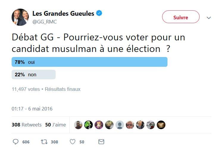Sondage RMC : Pourriez-vous voter pour un candidat musulman à une élection ?
