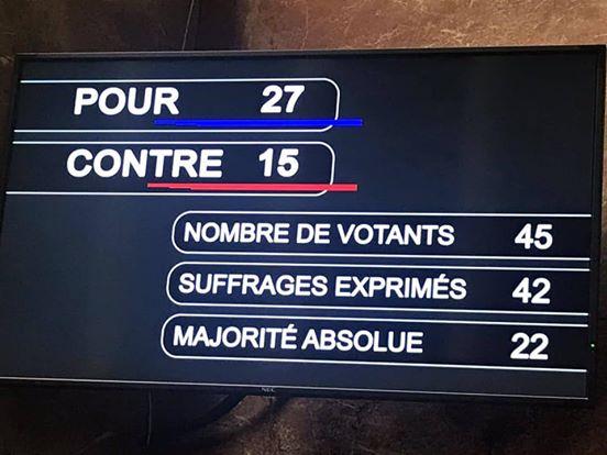 Privatisation des ADP : 27 députés ont suffi pour voter la loi  !
