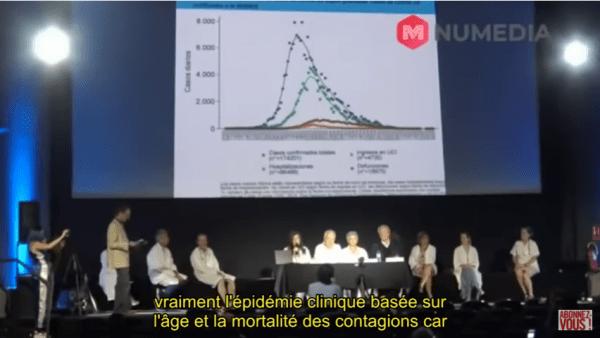 Fausse Pandémie : Allemagne, Espagne, États-unis des médecins du monde entier se réunissent pour la dénoncer