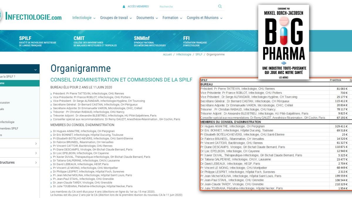 Covid-19 : le professeur Didier Raoult visé par une plainte de la SPILF à l'Ordre des médecins