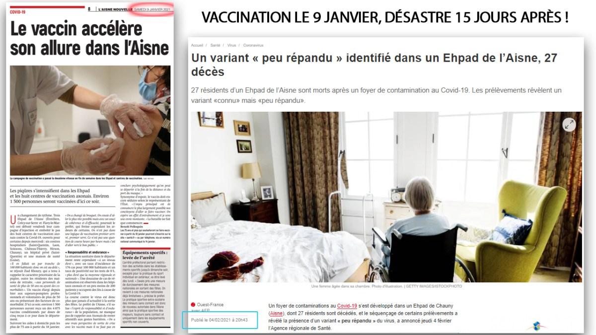 Covid-19/Vaccin : 27 décès dans un Ehpad de l'Aisne qui a été vacciné !