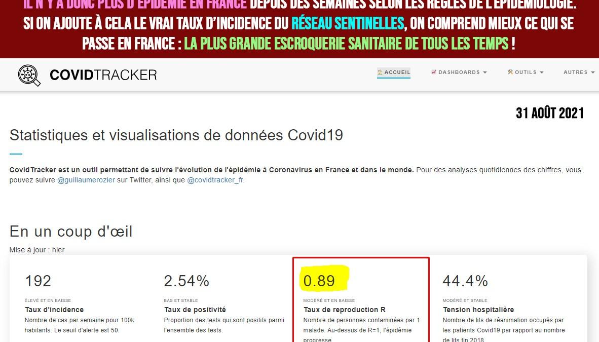 Le très officiel site CovidTracker affiche un R0 à 0.89, il n'y a donc plus d'épidémie en France !