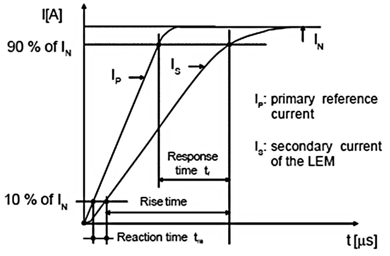 shunt signal wiring diagram 2003 ford f 350 faqs lem