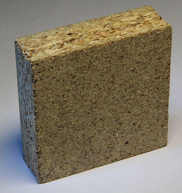 jenis-jenis particle board
