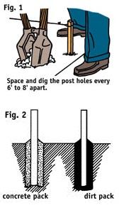 pemasangan pagar sendiri