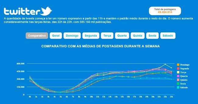 twitter-horarios