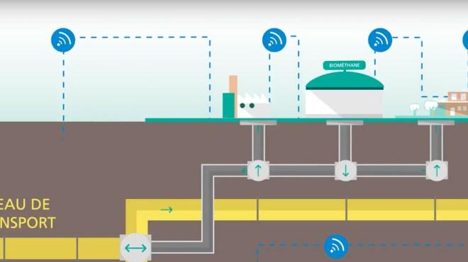 smart gas grid