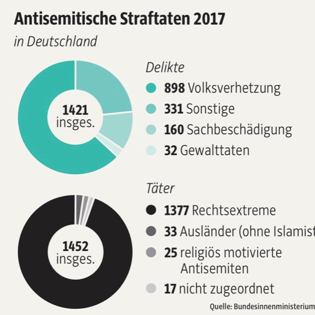 antisemitische-straftaten